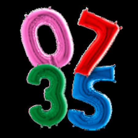 Folieballonnen-cijfers
